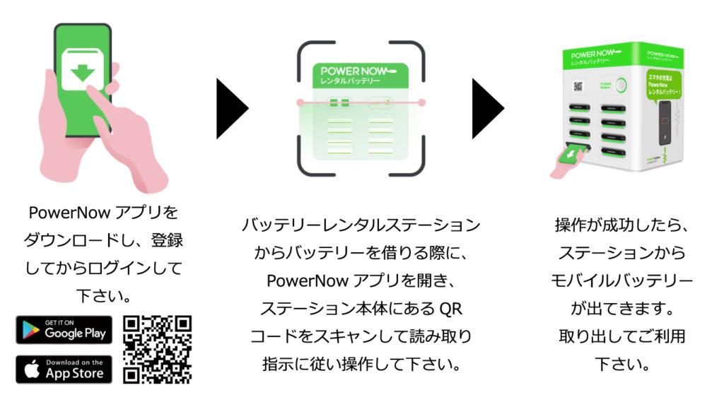レンタルバッテリーパワーナウの利用方法